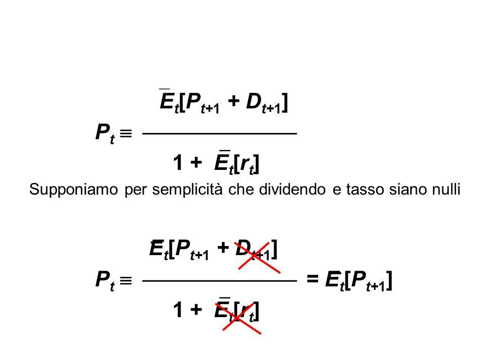 Et[Pt+1 + Dt+1] Pt   1 +Et[rt] Et[Pt+1 + Dt+1]